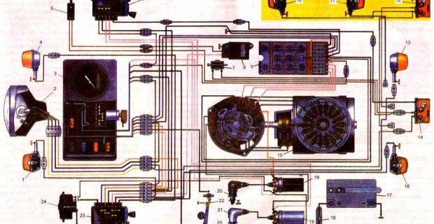 Мотоцикл Іж-Юpiter 5 (4)